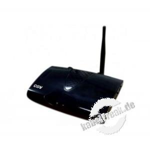 Wireless HDMI Kit 2,4 GHz Das Kit beinhaltet Sender und Empfänger